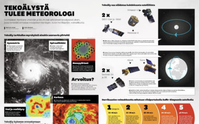 Our computer-vision-based forecast product is featured in today's Tekniikka&Talous